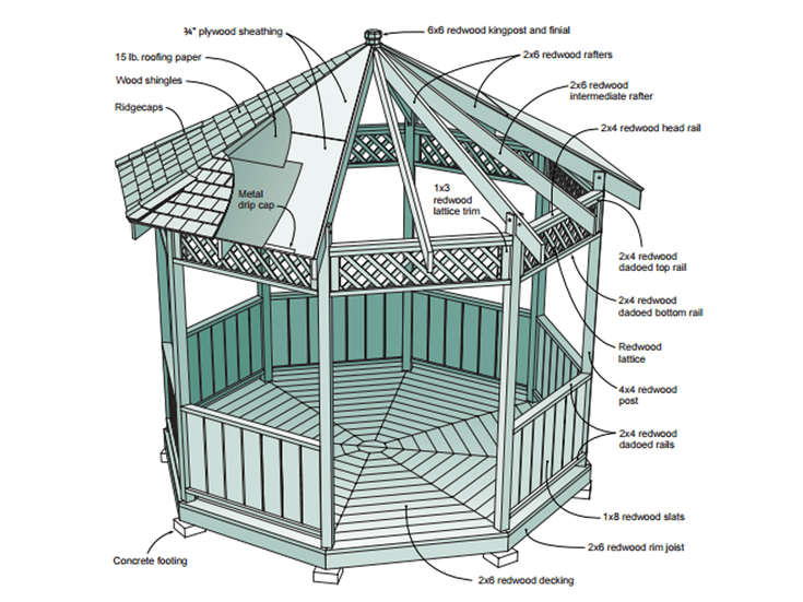 Free Plans To Help You Build A Wooden Gazebo Gazebo Plans Diy Gazebo Gazebo