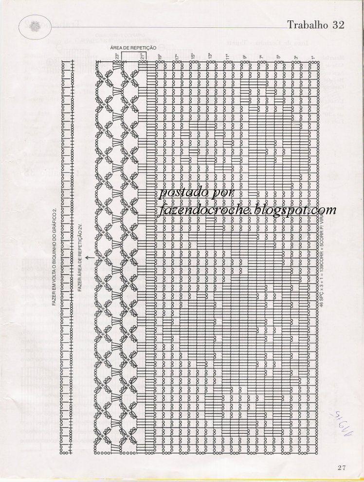 ...Fazendo Crochê...: Toalhas para fogão - RECEITAS