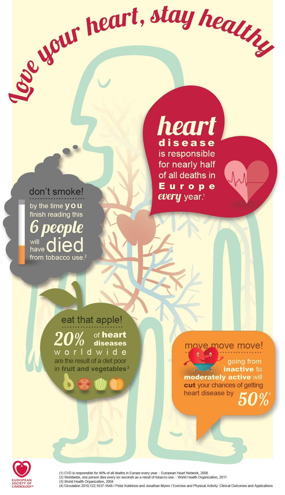 Health heart disease statistics infographic