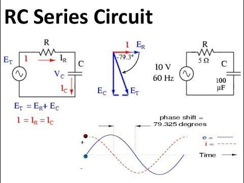Ac Through Rc Circuit Ac Circuit Analysis Lecture 24 In Urdu Hindi Rc Circuit Ac Circuit Circuit
