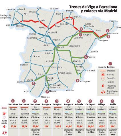 El Histórico Ferrocarril Tarda Casi 14 Horas Por El Norte De España Frente A Las 10 Horas Y 26 Minutos Que Ofrece Renfe A Través D Viaje En Tren Tren Barcelona