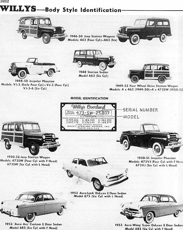 Pin By Ihor Muzyka On Willys Not Jeep Willys Jeep Willys Wagon Willys