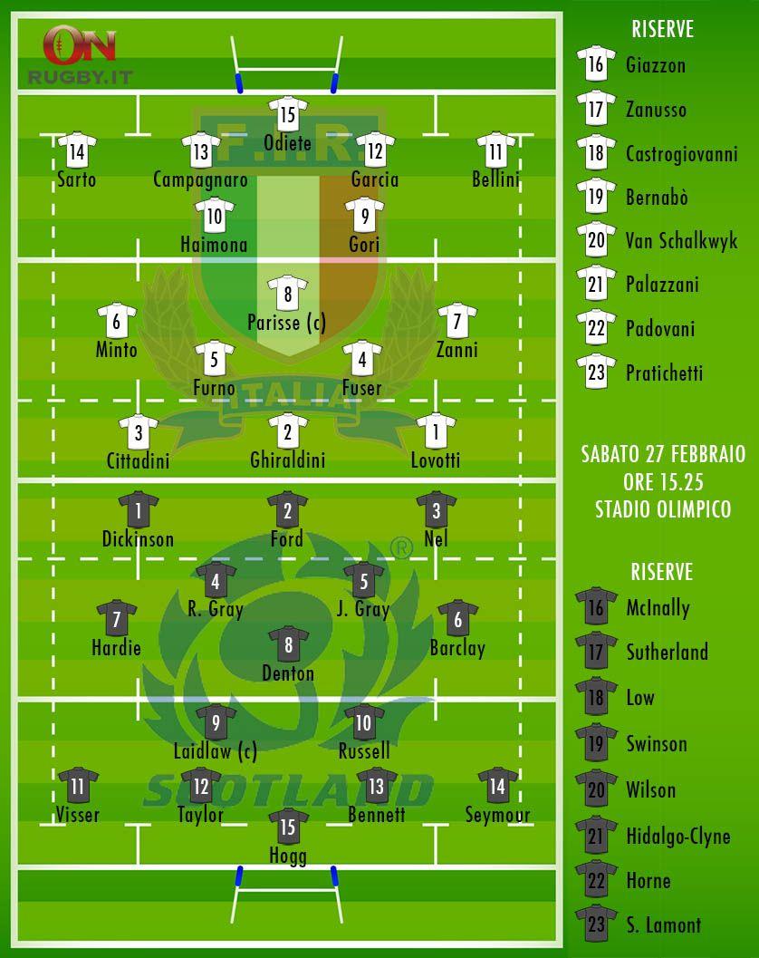 Sei Nazioni La Formazione Della Nazionale Italrugby Che A Roma Affronta La Scozia On Rugby Rugby Scozia Inghilterra