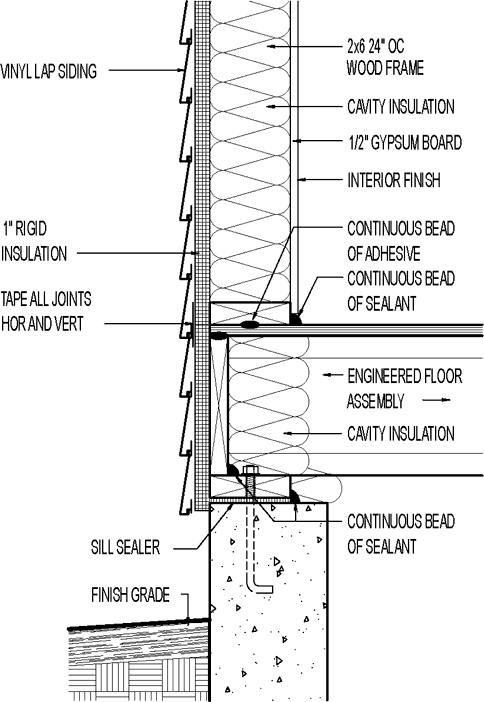 residential hardie lap siding foundation detail - Google ...