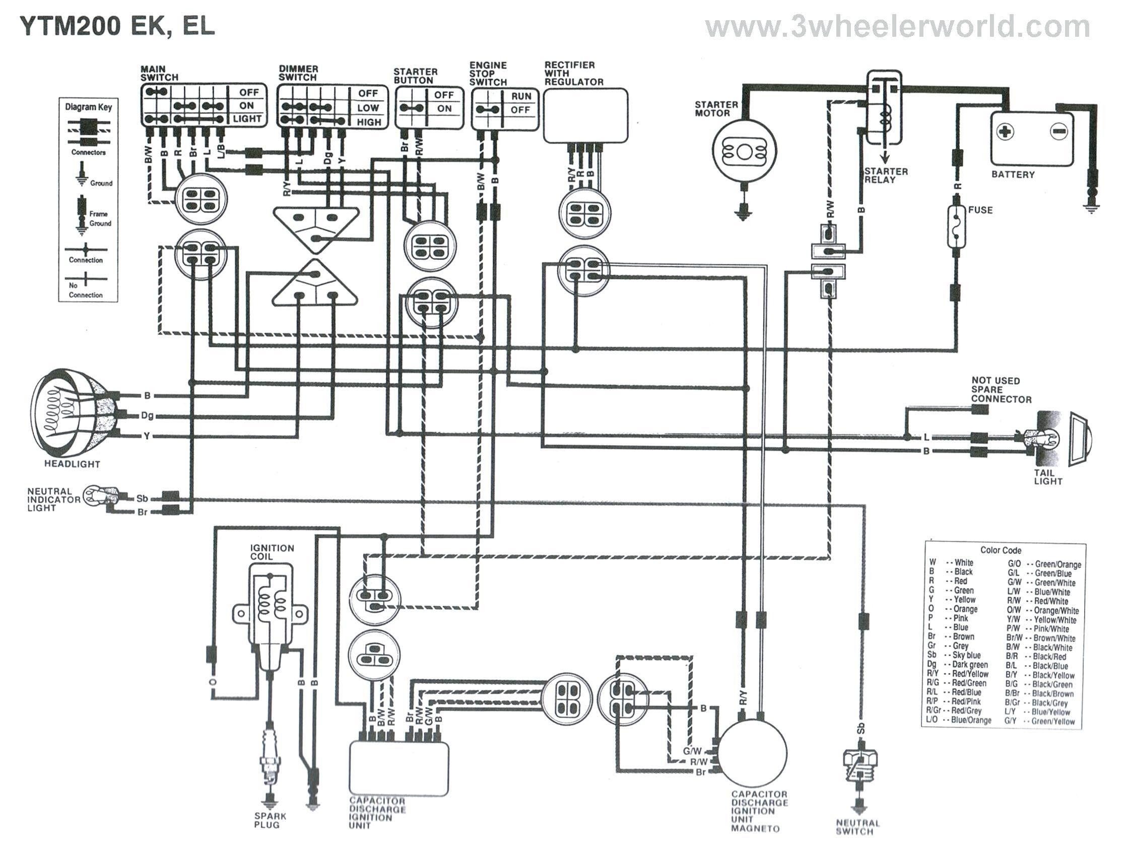 Diagramsample Diagramformats Diagramtemplate Diagram Wire Yamaha