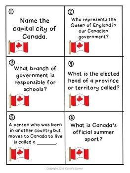 Canadian Government - Scoot | Social studies, Study ideas and ...