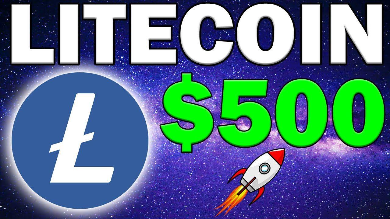 Litecoin Ltc Bullish Momentum To New All Time Highs In 2021 Ltc To All About Time Ltc Momentum