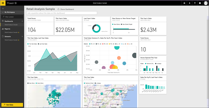 Dashboards in Power BI – Microsoft Power BI | Projects to Try ...