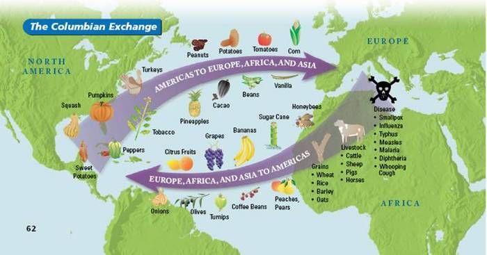 Columbian Exchange Map A nice map illustrating the Columbian Exchange    the transfer of  Columbian Exchange Map