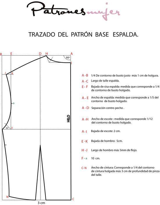 Trazado del patrón base espalda. | Tips de costura | Pinterest ...