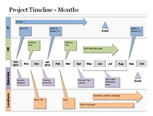 powerpoint project timeline planning template legacy empire