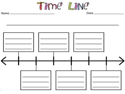 All Kinds Of Templates Including Time Lines Venn Diagrams Kwl