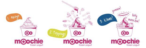 Mmmmm Frozen Yoghurt