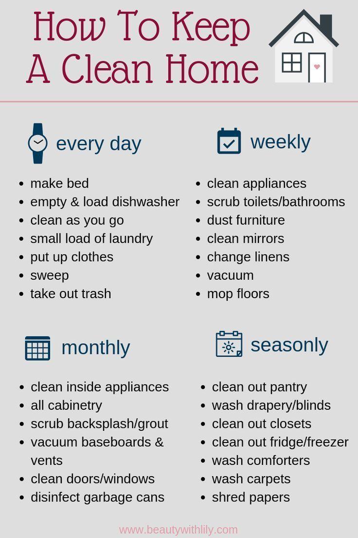Giochi Di Pulizie Domestiche how to keep a clean home nel 2020 | programmi di pulizia