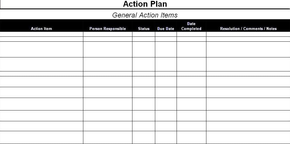 Action Plan Template Excel Sample - Corrective Emergency Project