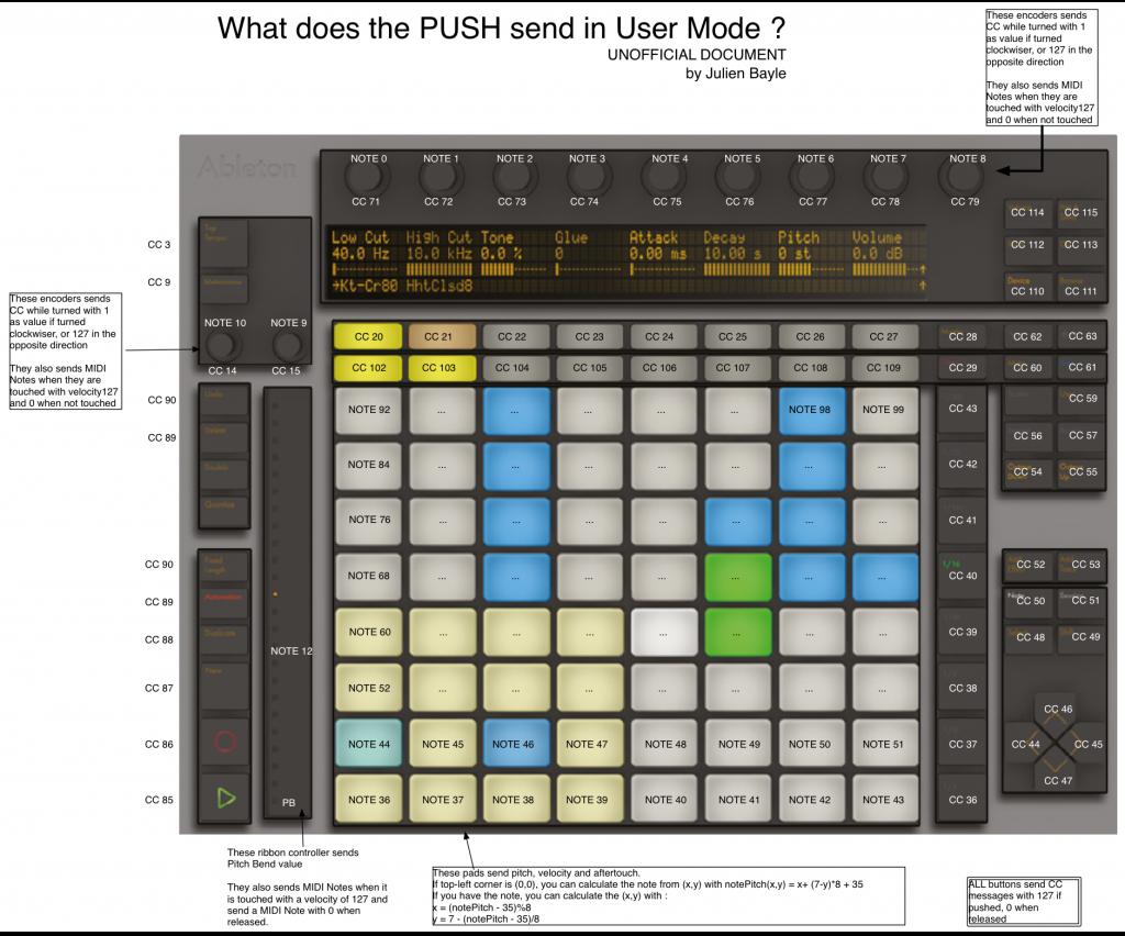 Ableton Push - Midi Map | Music Maker | Ableton live, Music ... on drama map, tiff map, micro map, sound map,
