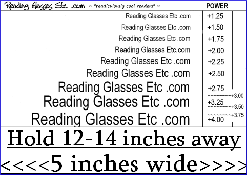 Excellent Chart To Help Determine Reading Glasses Strength