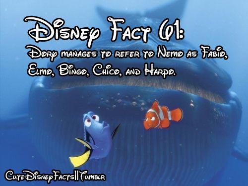 Gallery Cute Disney Facts is free HD wallpaper.