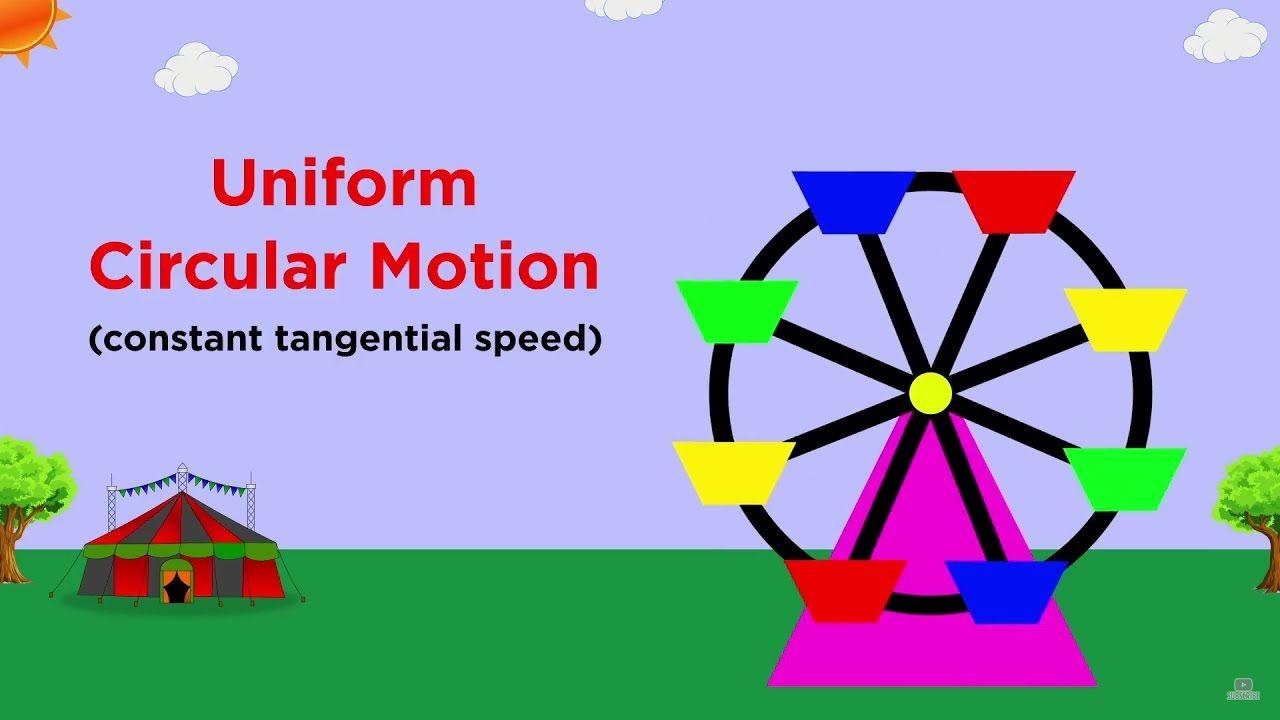 Uniform Circular Motion And Centripetal Force Circular Motion Centripetal Force Circular