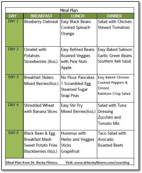 Food Addicts Food Plan Recipes
