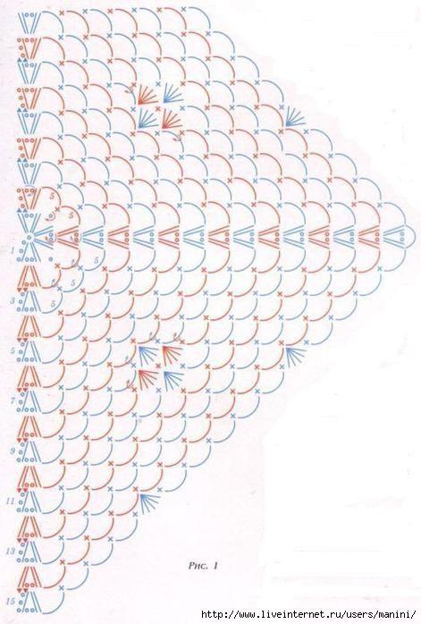 Crochet pattern #crochet | chal | Pinterest | Chal, Ganchillo y Ponchos