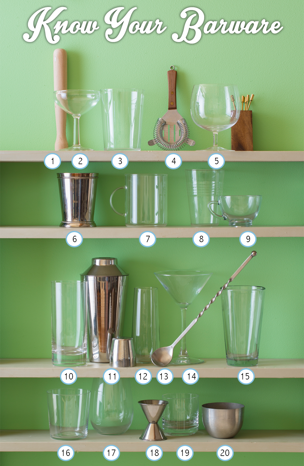 Your guide to barware essentials! Learn which basic tools you need, and what kind.