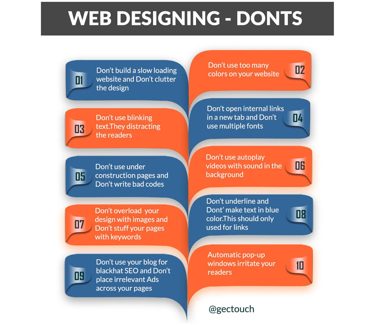 7 Stages Of A Web Designing Process Learn The Basics Web Design Web Development Design Website Design