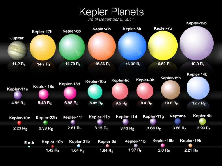exo in the solar system planets - photo #26