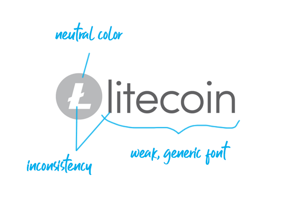 top cryptocurrency logos