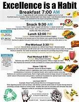 How many protein shakes can i have a day to lose weight image 6