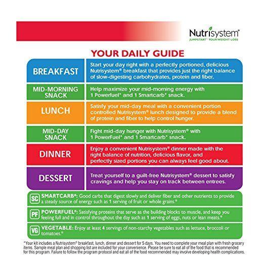 Vegan diet weight loss fast