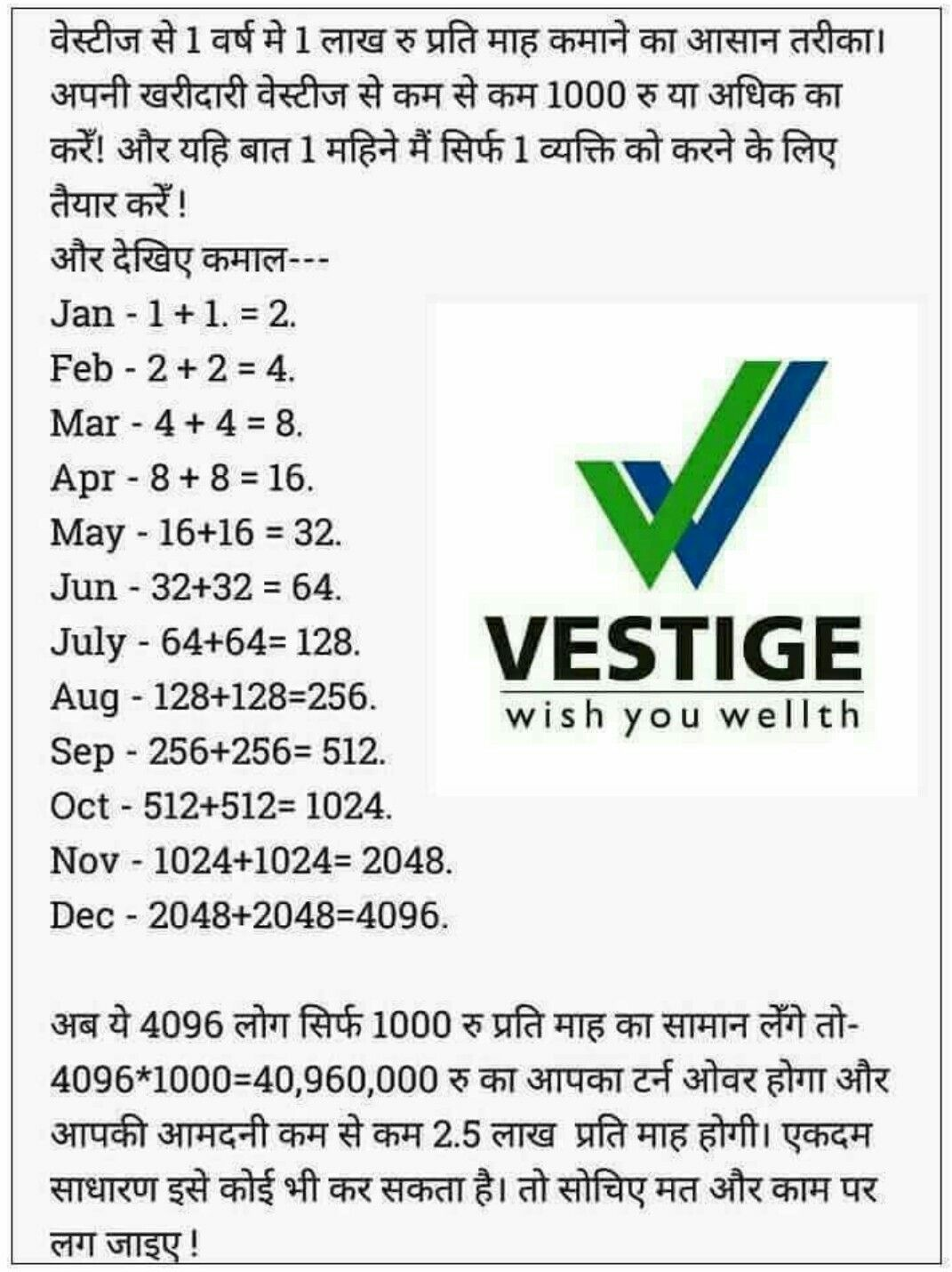 Pin by Sunita Bharti on about vestige.. Network