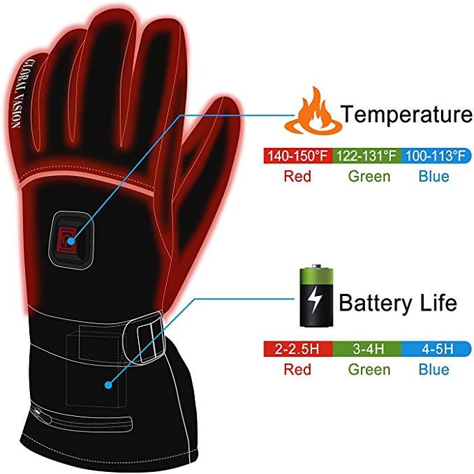 Amazon Com Heat Warmer Men Women Winter Rechargeable Battery Heated Gloves Electric Heat Gloves Kit Sports Outdoor Heated Gloves Insulated Gloves Heat Warmers