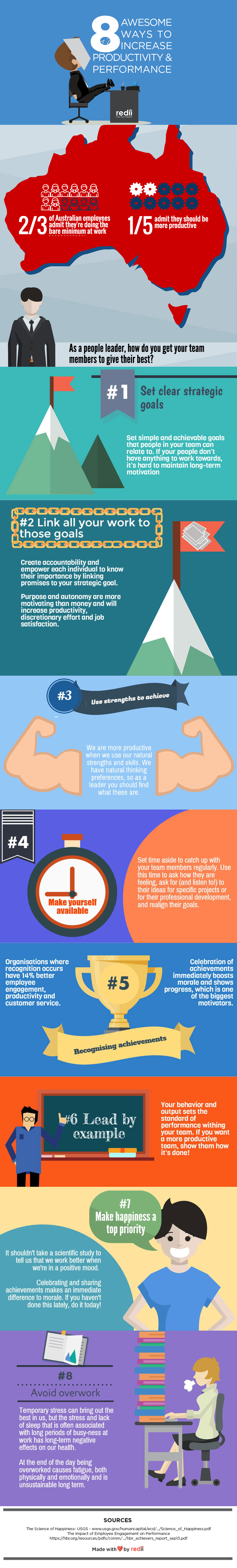 Infographic: 8 awesome ways to increase your productivity and performance at work