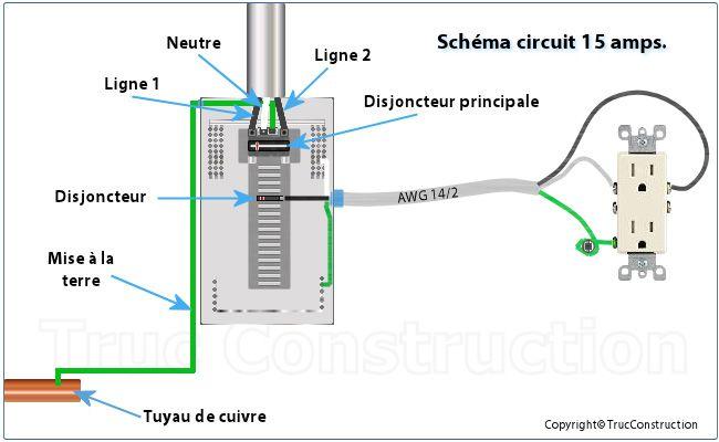 Schémas d\u0027un circuit électrique de 15 ampères Électricité Pinterest - Plan Electrique Salle De Bain
