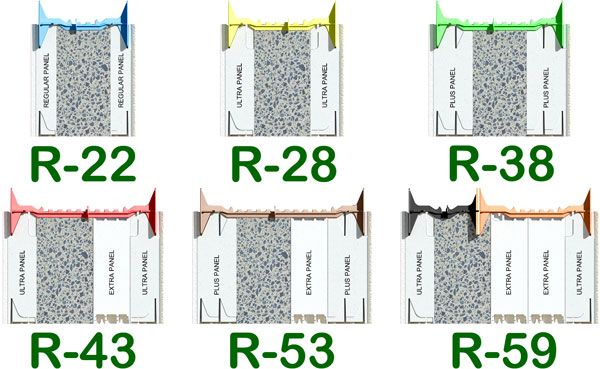 Icf r value configurations 1940 39 s bungalow cphc exam - Insulation r value for exterior walls ...