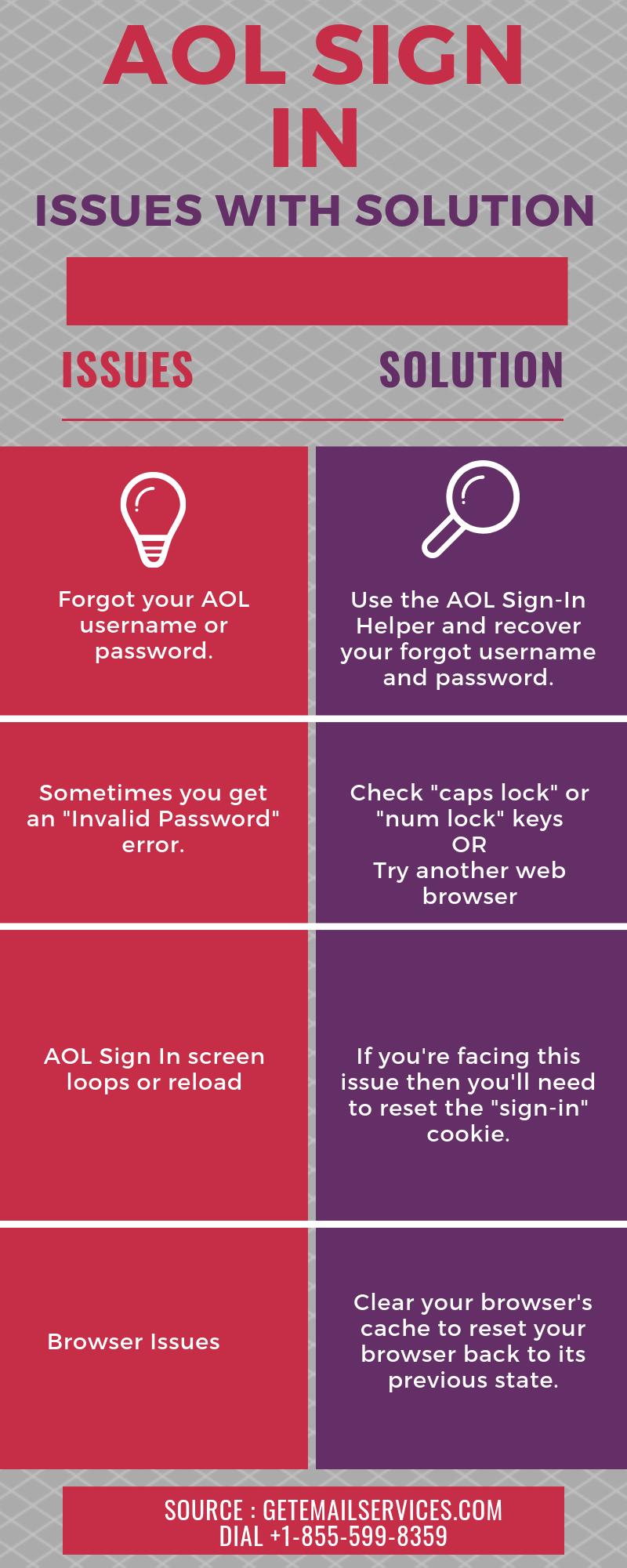 Guide to Fix AOL Login, AOL Mail Login Issues Aol mail