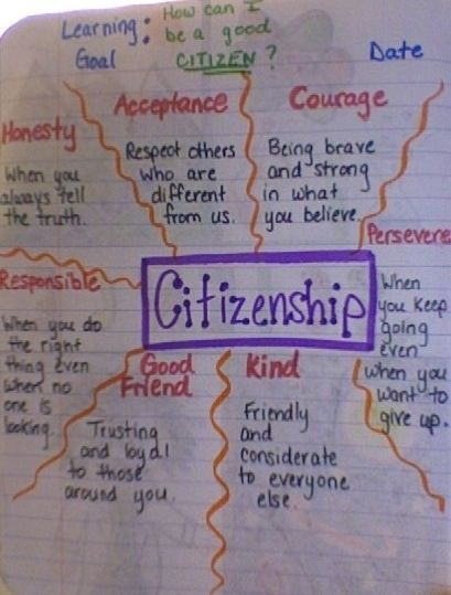 how to show citizenship at school