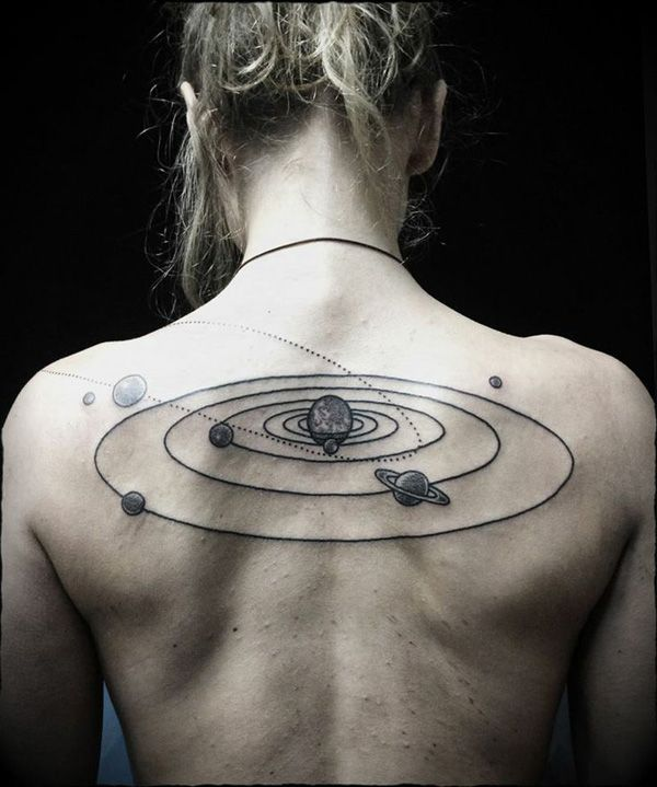 tattoos on wrist of the solar system - photo #20