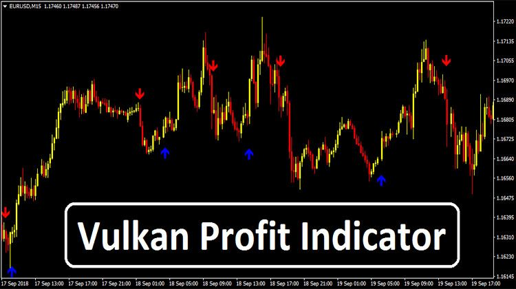 Vulkan Profit Indicator Intraday Trading Learning Moving Average