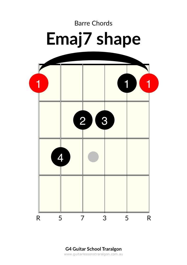 Barre Chords Emaj7 Shape G4 Guitar School Traralgon Www