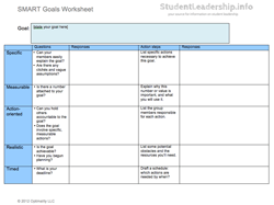 Printables Smart Goal Worksheet For Students goals worksheet and worksheets on pinterest