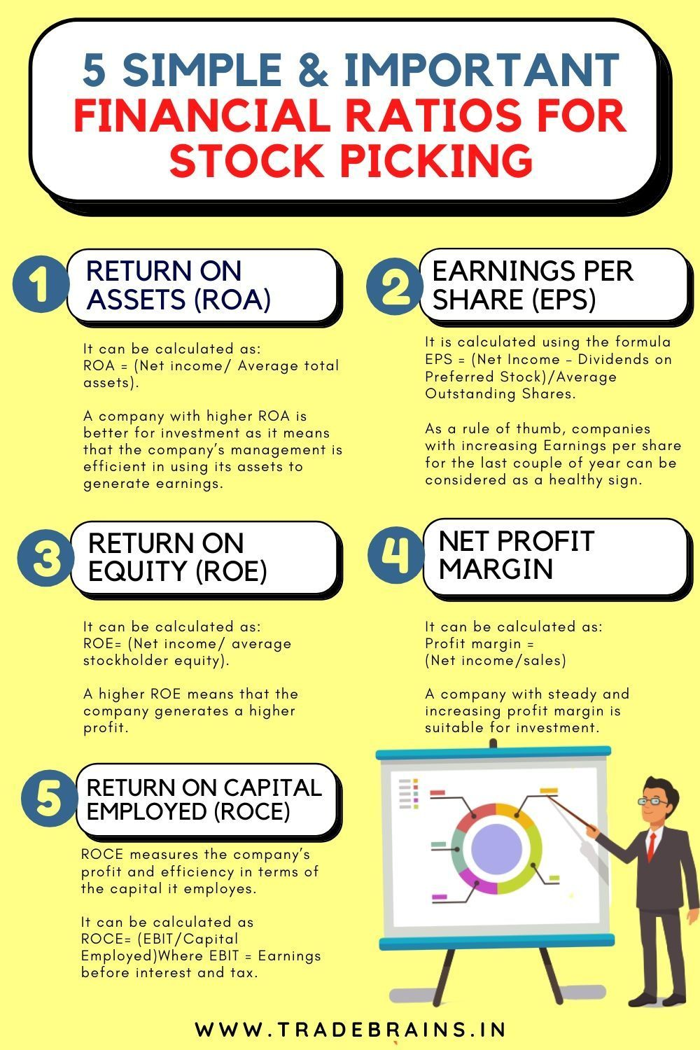8 Financial Ratio Analysis That Every Stock Investor Should Know Financial Ratio Finance Investing Money Management Advice