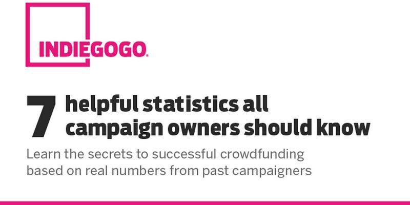 Indiegogo statistiche chiave per crowdfunding