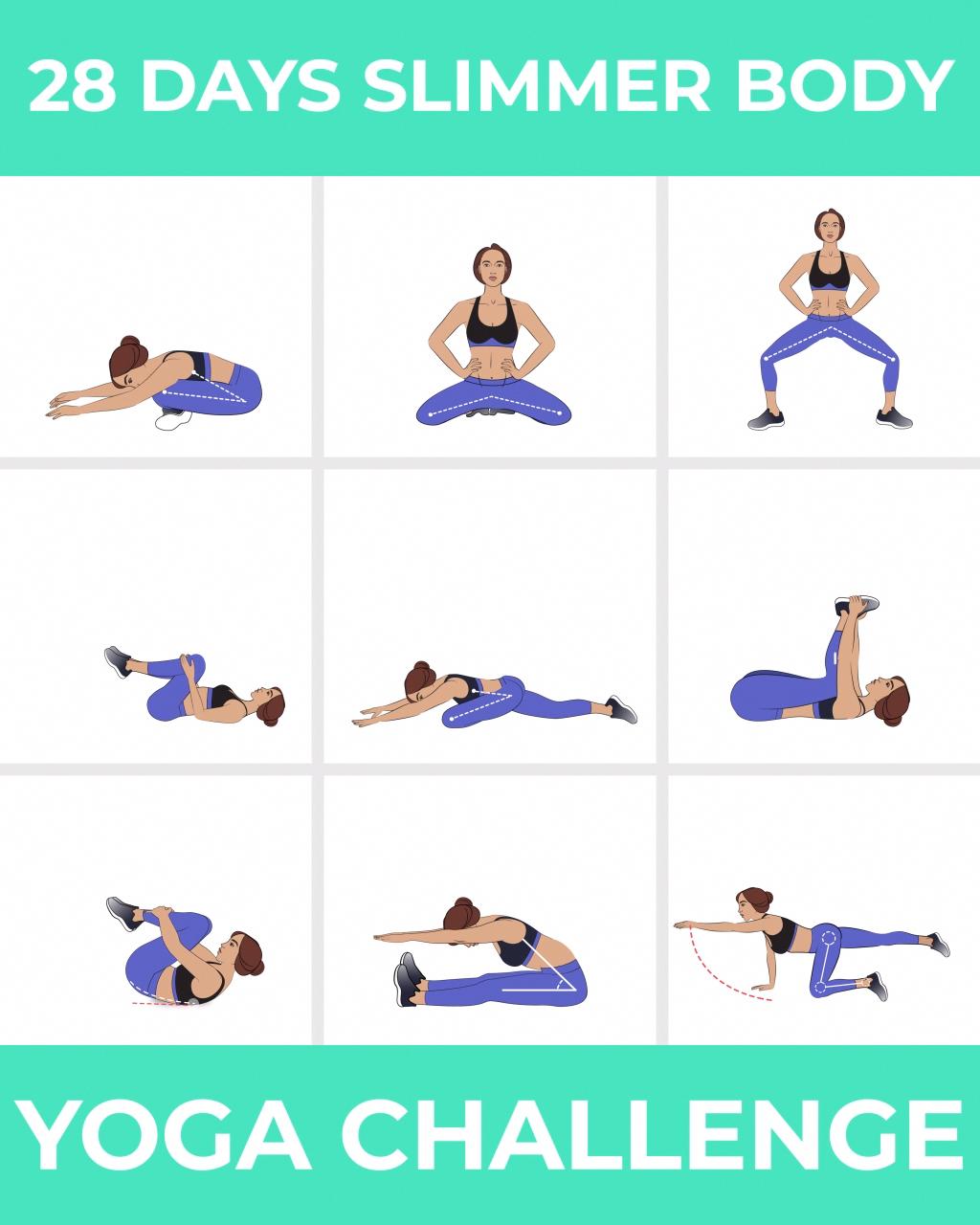 Where Did Yoga Originated