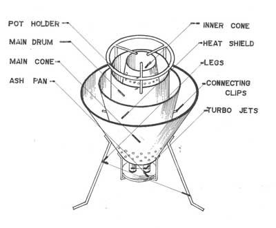 Pin By Mohamed Shalabi On Rice Husk Gazifier Stove Stove