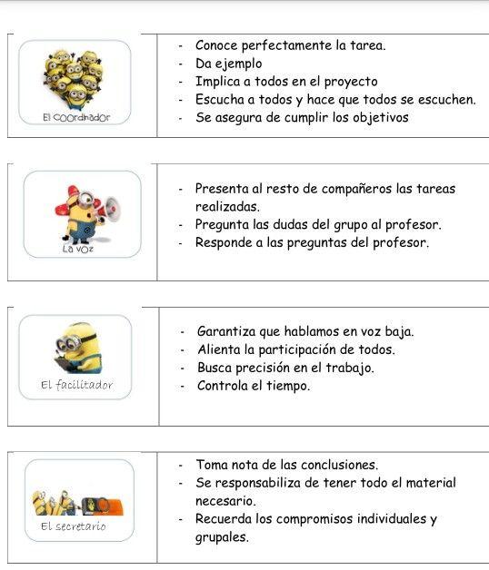 Roles De Equipo Aprendizaje Cooperativo Estrategias De Aprendizaje Evaluaciones Para Preescolar