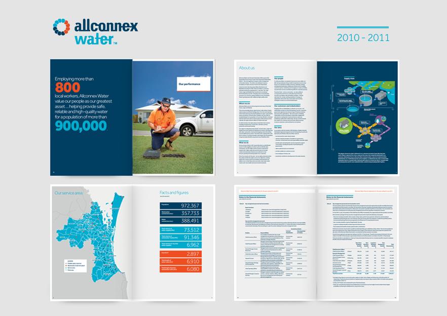 annual report design