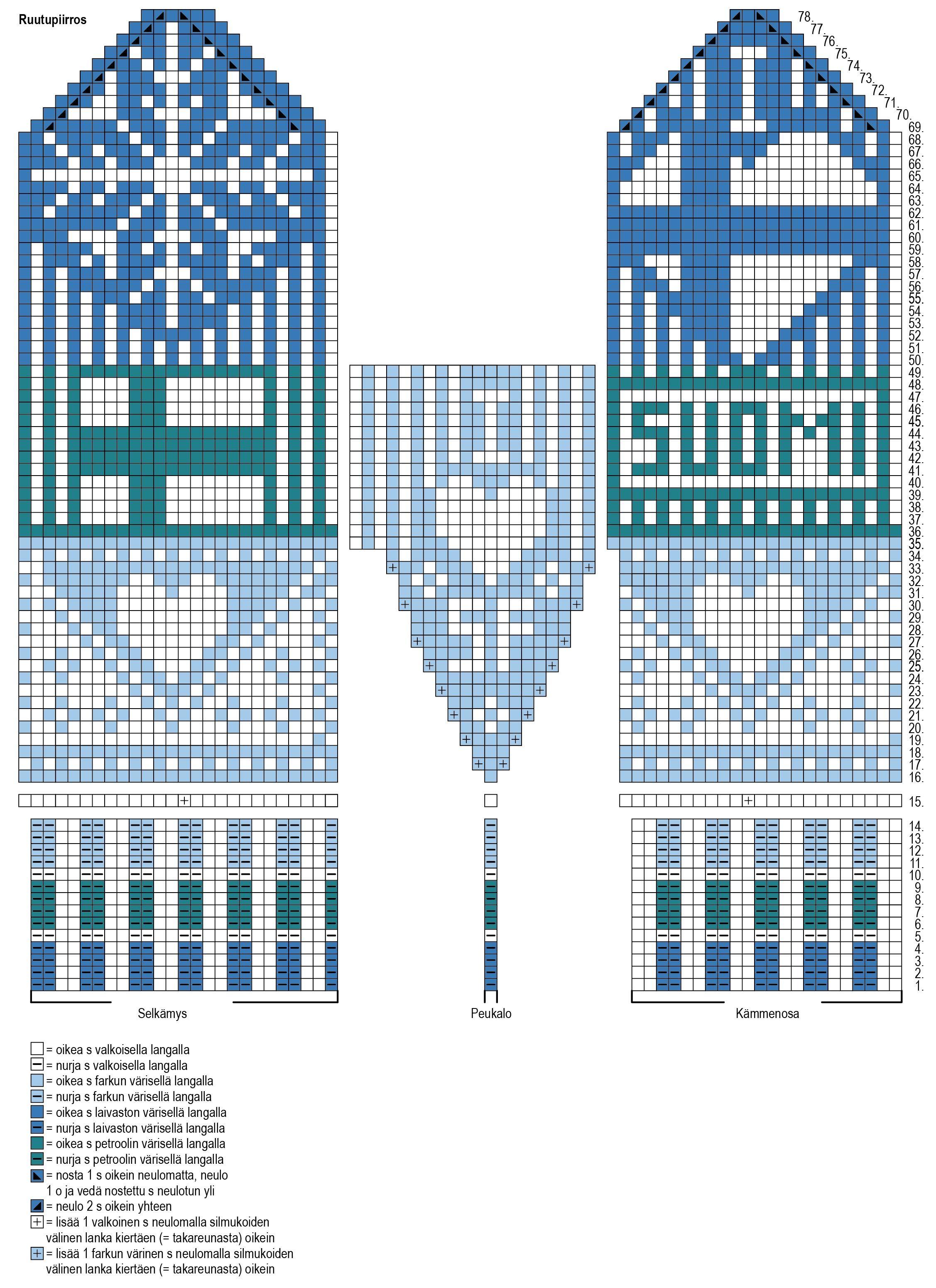 Kirjoneulelapaset Novita Nordic Wool ja Nalle | Novita knits ...