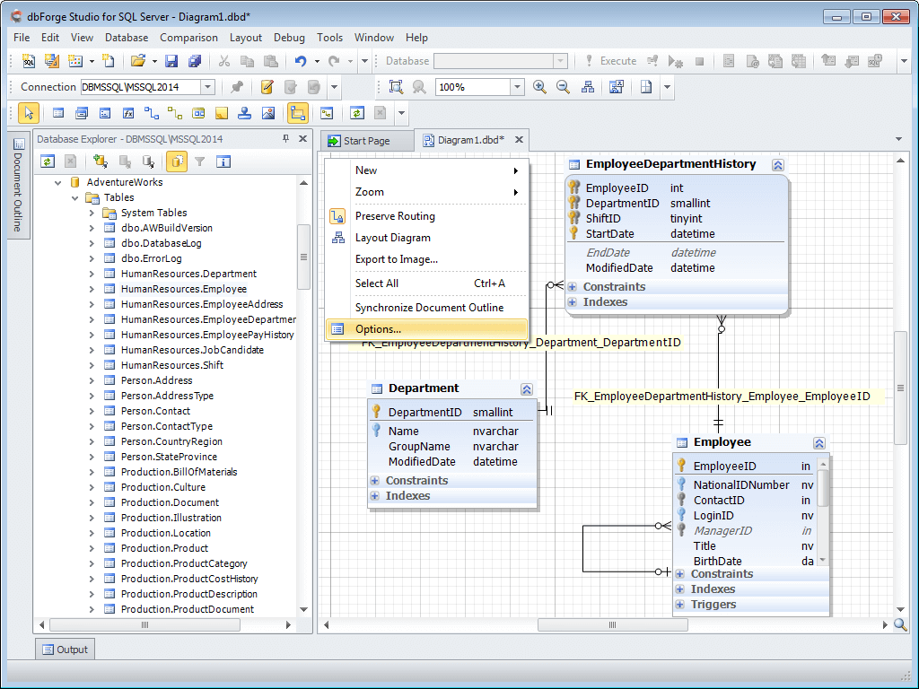 24 Great Ideas Of Diagram Tool Technique Bookingritzcarlton Info Relationship Diagram Sql Server Data Flow Diagram